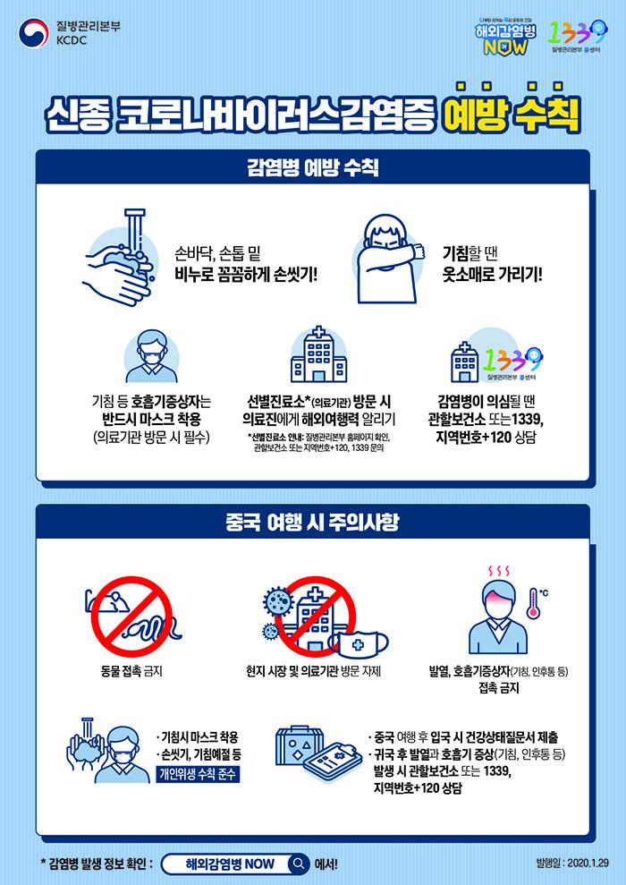 신종 코로나바이러스감염증 예방수칙