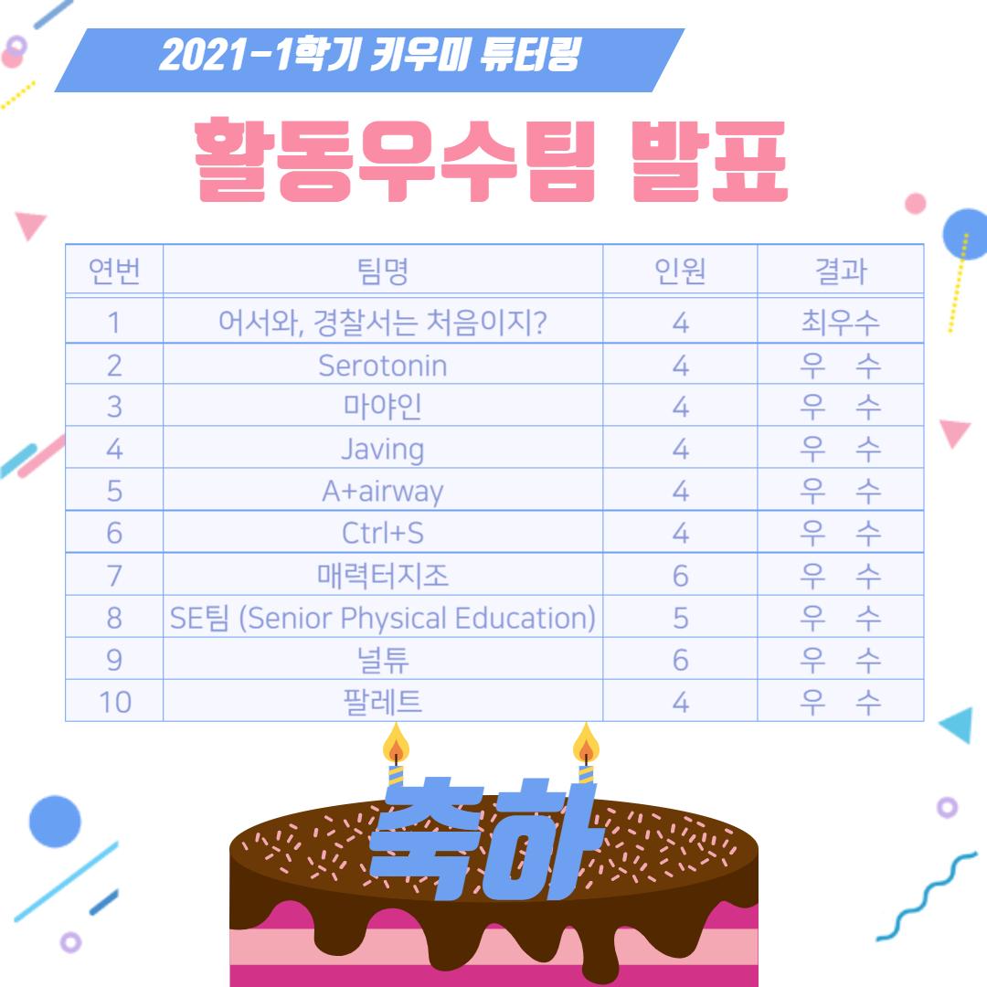 2021-1학기 키우미튜터링 활동우수 선정결과