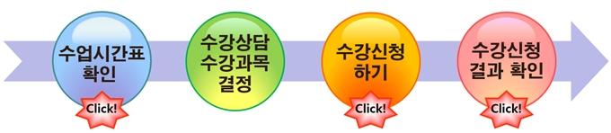 2019학년도 1학기 수강 신청