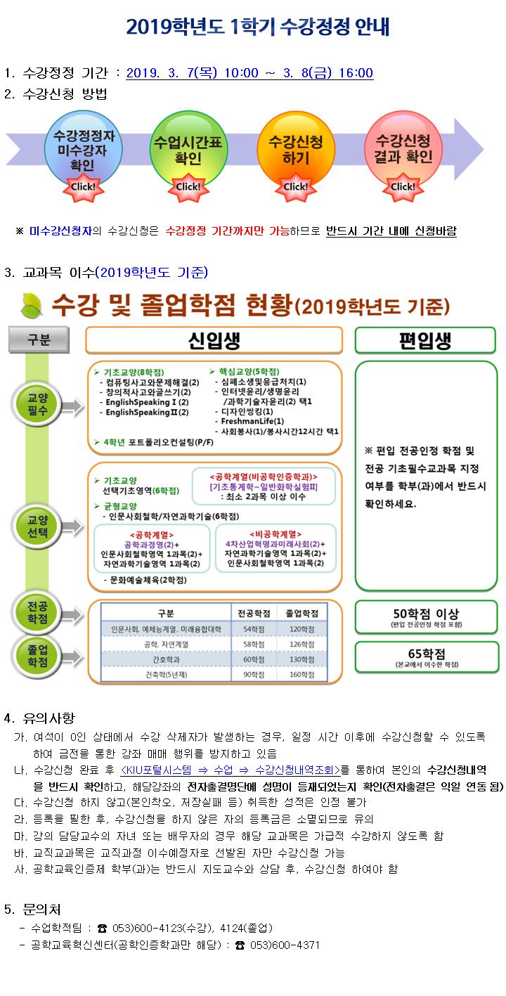 2019학년도 1학기 수강정정 안내 관련 이미지 문의사항 수업학적팀