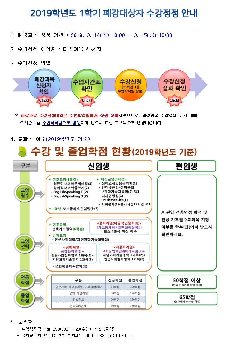 2019학년도 1학기 폐강대상자 수강정정 안내 관련 이미지 문의사항 수업학적팀