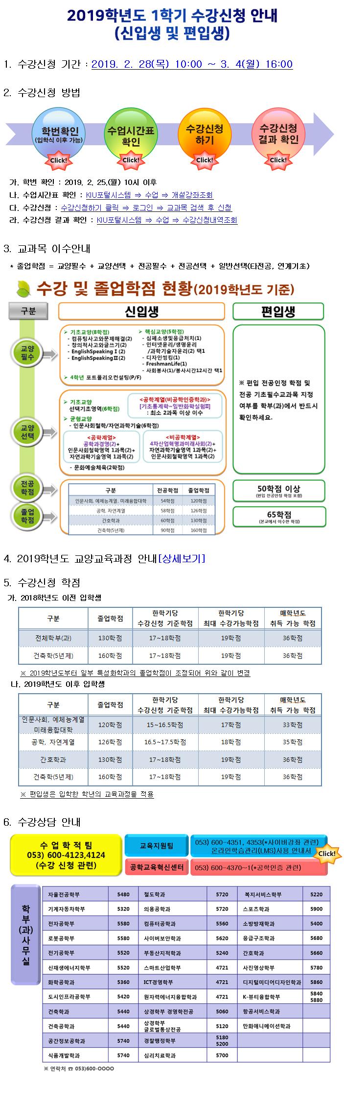 2019학년도 1학기 수강신청 안내(신입생 및 편입생) 관련 이미지 문의사항 수업학적팀