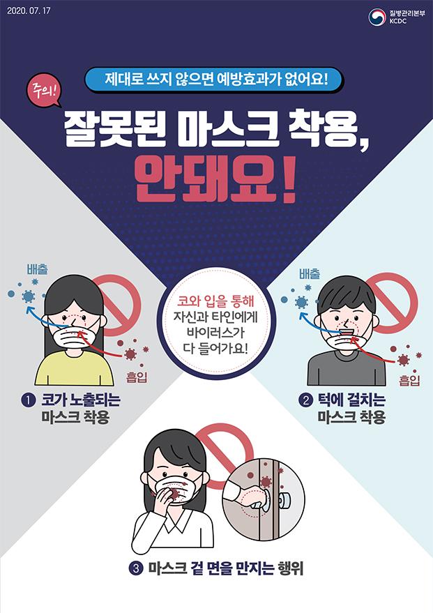 제대로 쓰지않으면 예방효과가 없어요! 잘못된 마스크 착용, 안돼요! 1. 코가 노출되는 마스크 착용, 2. 턱에 걸치는 마스크 착용, 3. 마스크 겉 면을 만지는 행위/ 코와 입을 통해 자신과 타인에게 바이러스가 다 들어가요!